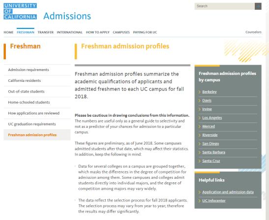 uc profiles